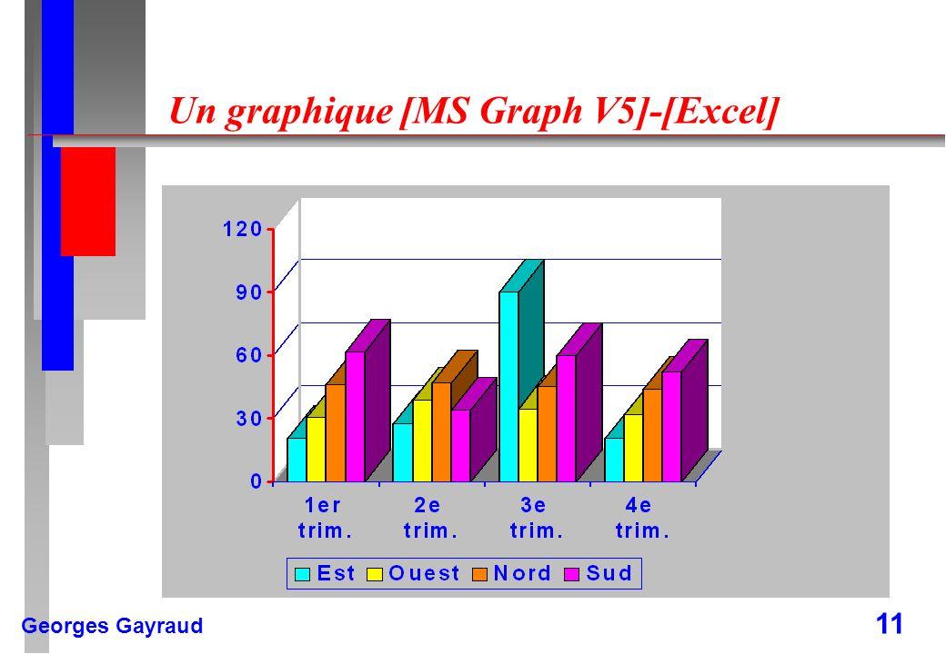 Un graphique [MS Graph V5]-[Excel]